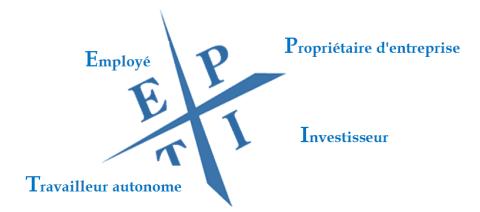 Les différents types de revenus possibles