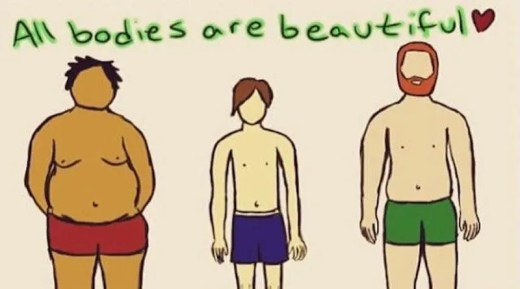Body Positivity Mouvement