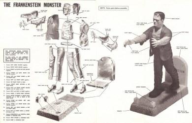 Aurora Frankenstein Instructions Page