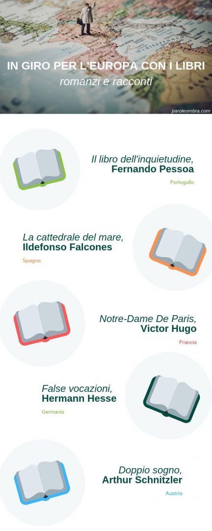 In giro per l'Europa con i libri: romanzi e racconti da leggere