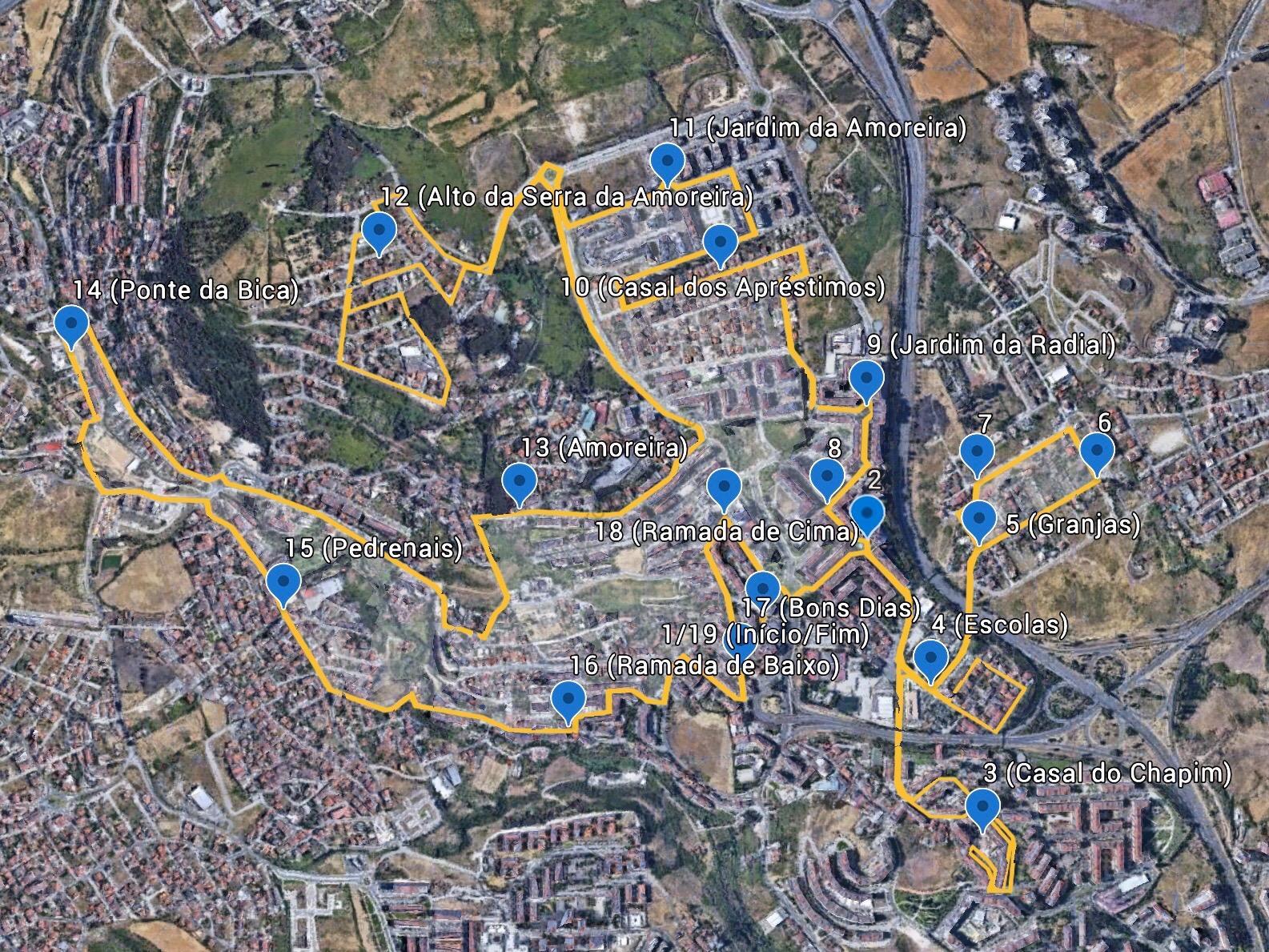 Itinerário da passagem da imagem de Nossa Senhora