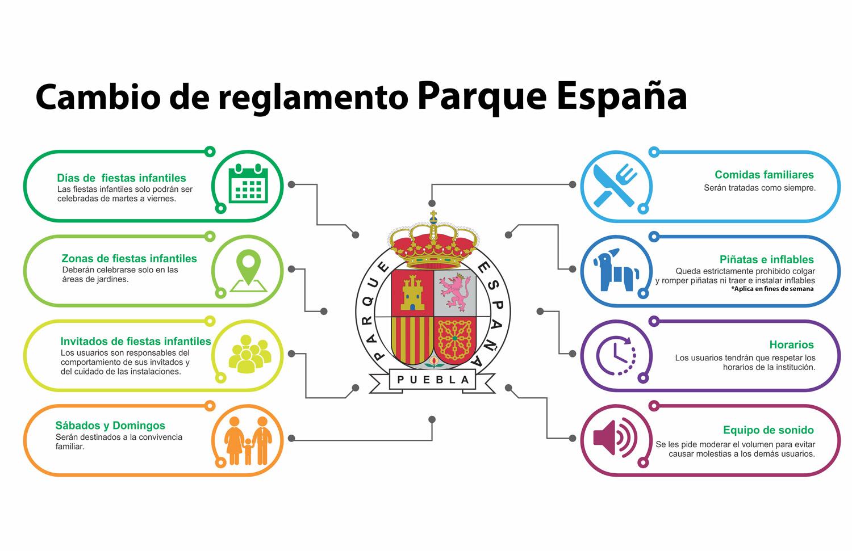 Parque España Puebla - Parque España