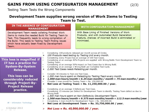 Value of Configuration Management – Slide 8