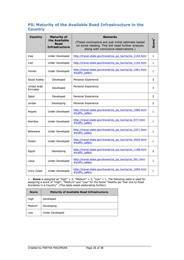 Preventing and or Reducing Road Accidents - Technology + Market + Implementation - Iteration 1 - 20131104 - Page 26