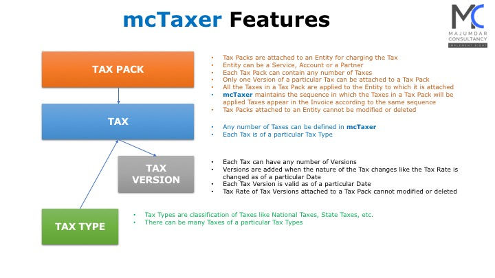 mcTaxer Demonstration