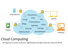 Cloud applications diagram from Wikipedia
