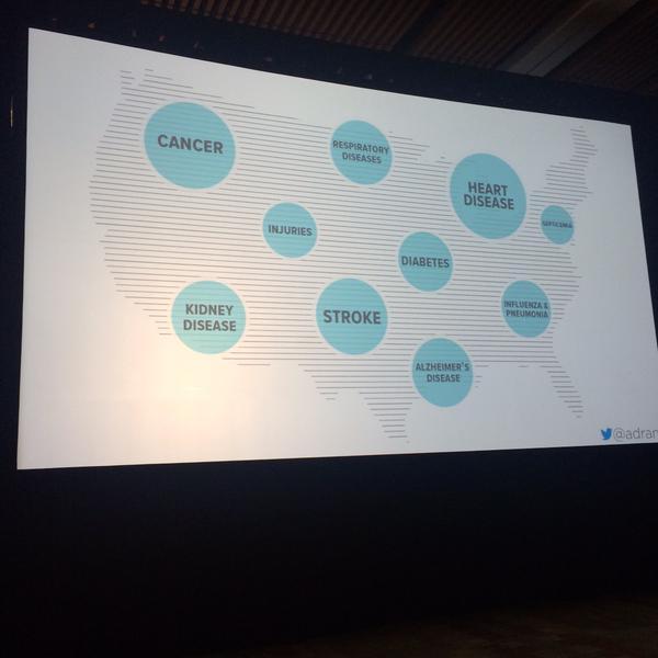 Alex Drane Health 2.0 2015 slide 1