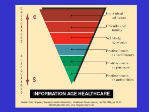 Information Age triangle 2 - Slide89.png
