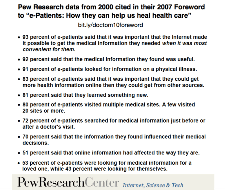 Pew Research 2000 statistics for Foreword