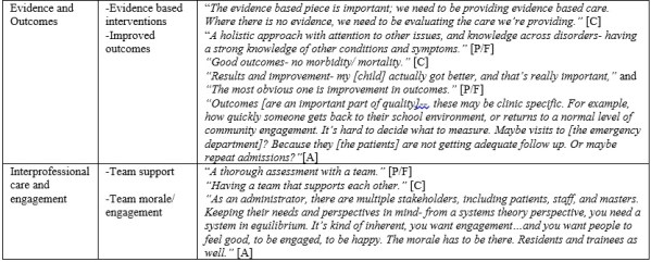 Selecting Quality Indicators in Child and Adolescent Mental Health