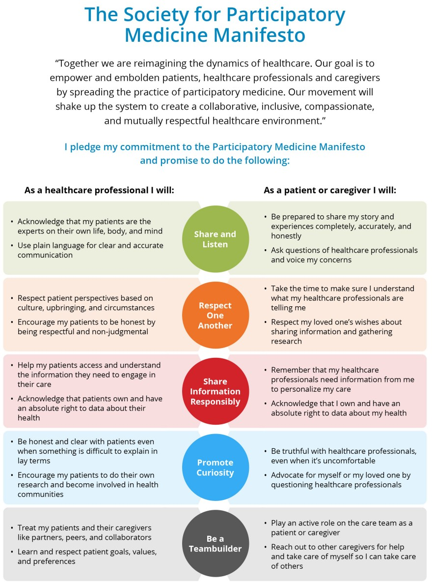 SPM Manifesto