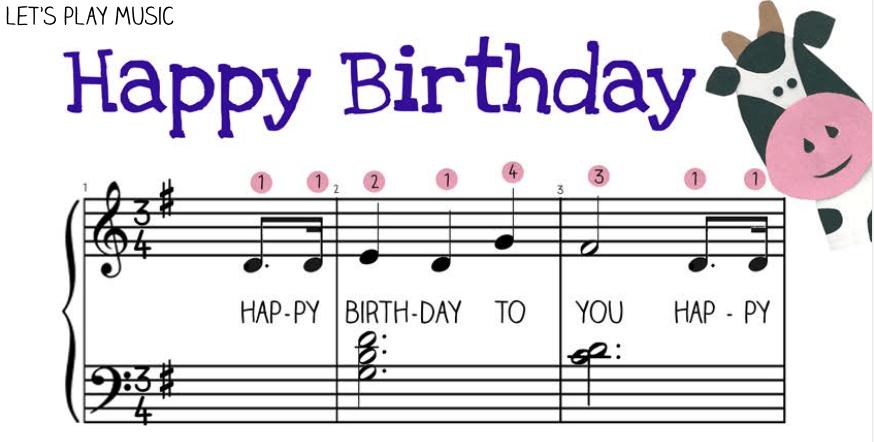 partitura feliz cumpleaños versión 3