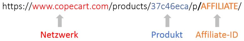 Beispiel CopeCart Affiliatelink