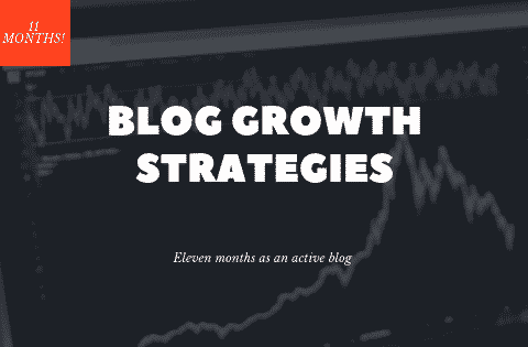 """eleventh month blogging"""