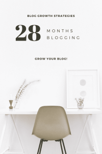 """our 28th month blogging"""
