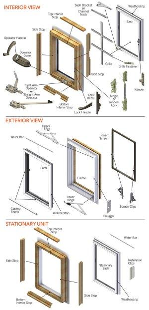 PermaShield® Casement (1966 to Present) Parts Diagram