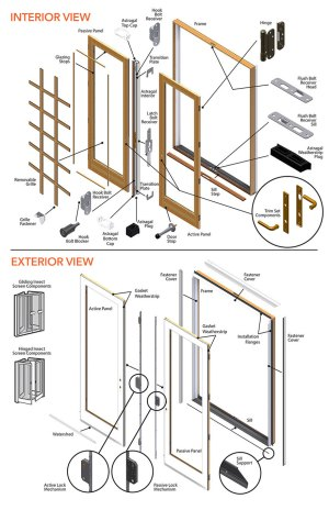 400 Series Frenchwood Patio Door Parts Diagram