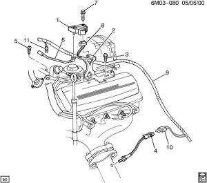 94 Cadillac seville transmission problems
