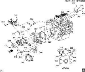 96 Chevy Camaro V6 Engine Diagram | Online Wiring Diagram