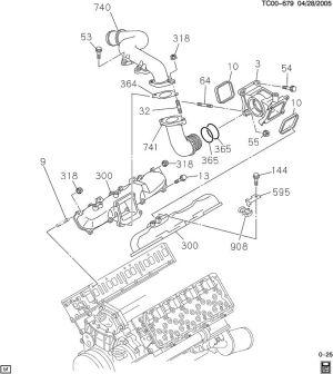 [DIAGRAM] Chevy Duramax Diesel Engine Diagram Schematic FULL Version HD Quality Diagram