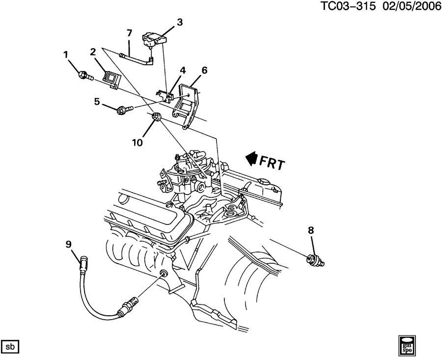 Diagram Gm L31 Engine Diagram Basic Electrical Wiring Diagrams