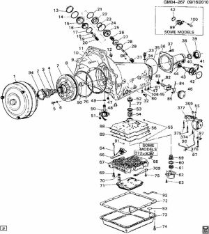 Chevy transmission diagrams  Diagrams online
