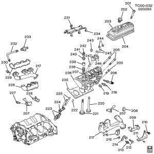 Gm 3 4 V6 Engine Diagram, Gm, Free Engine Image For User Manual Download