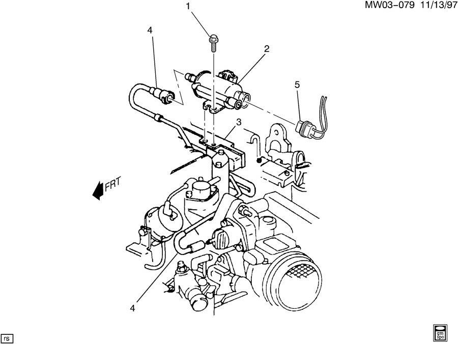 96 Problems Bonneville Pontiac