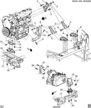 ENGINE & TRANSAXLE MOUNTING