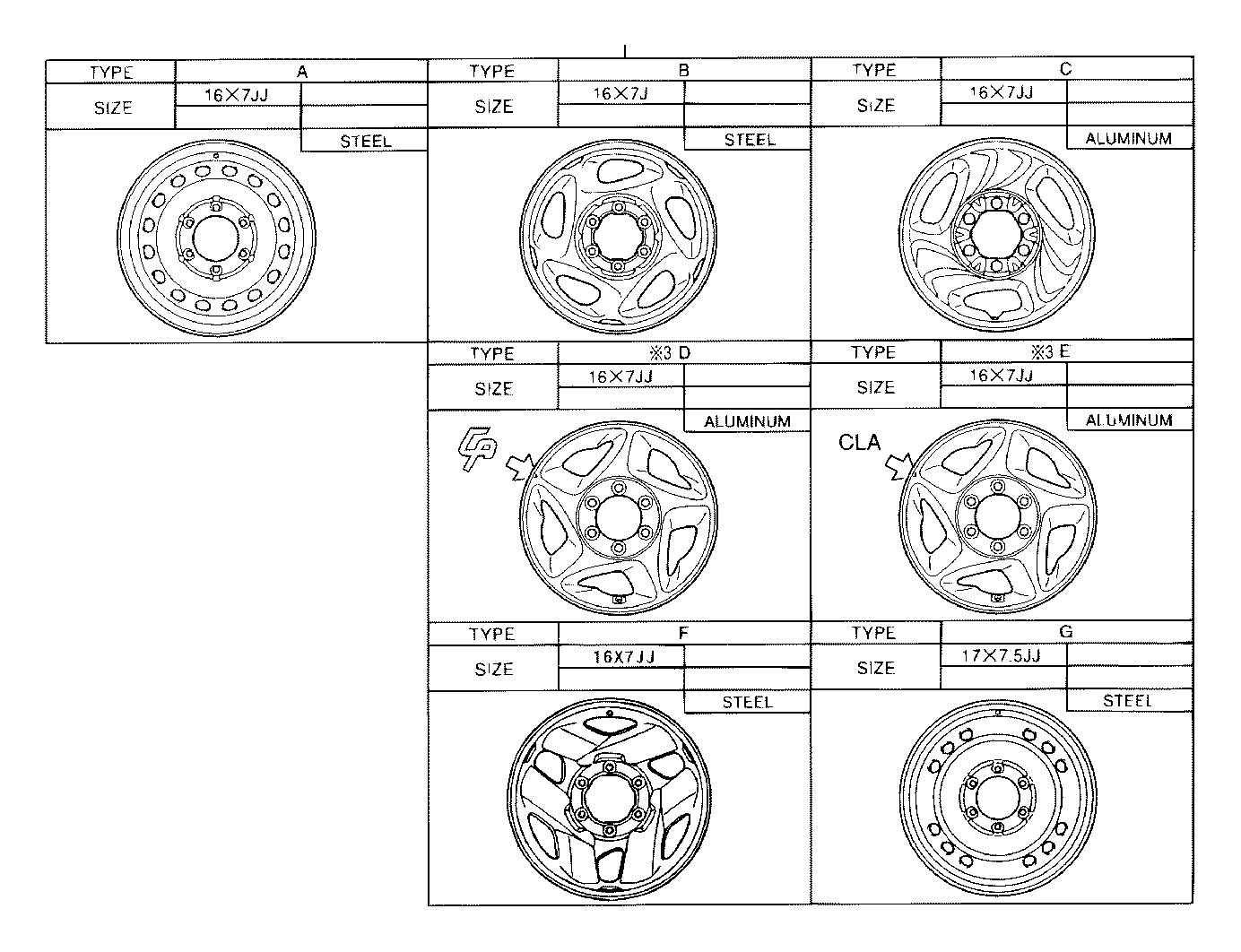 Toyota Tundra Wheel Disc Disc For Spare