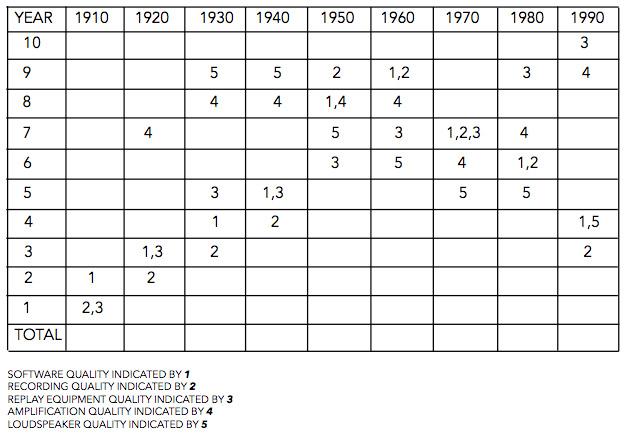 Cajas Tannoy - Vintage ?? Actuales ?? PQ-graph-audio-editorial