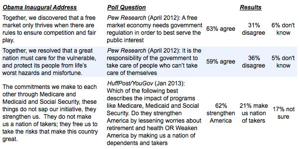 Progressive Poll 1