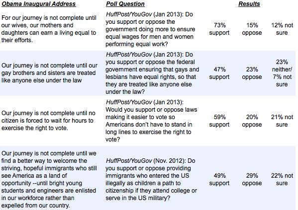 Progressive Poll 3