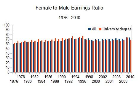 gender-wage-gap_0