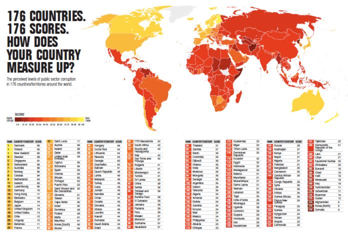 government corruption map 2012