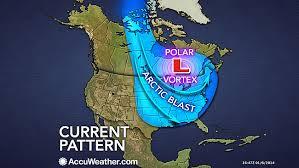 Arctic Vortex