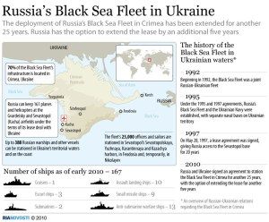 Russia in Ukraine, black sea fleet