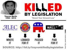 American Legislative Exchange Council, trayvon martin