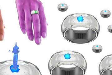 Header zu Apples IRing