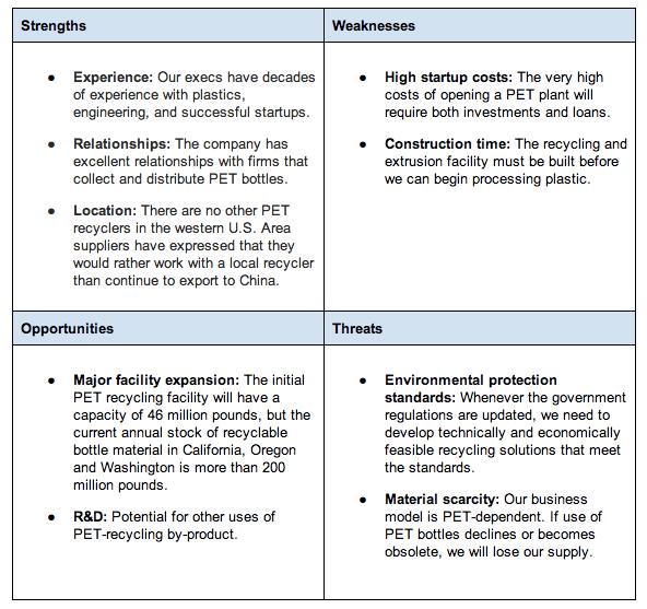 Employee Swot Analysis Template self swot analysis template – Example Swot Analysis Paper