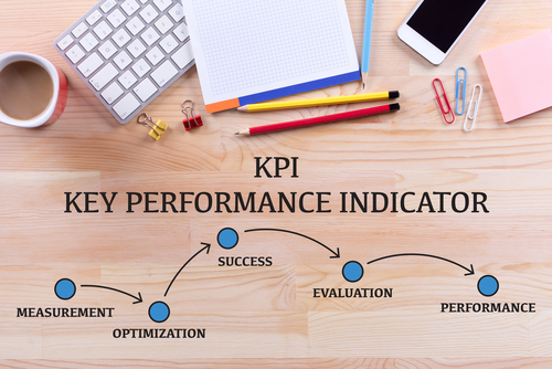 Key Performance Indicators and Your Business