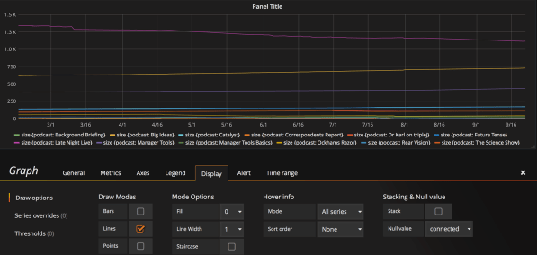 Screenshot of the Grafana display settings