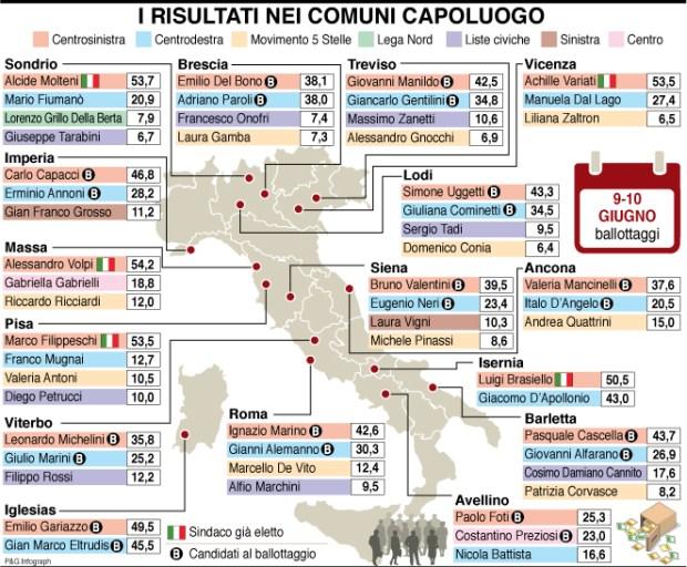 Mapa con los resultados en los 16 municipios más importantes
