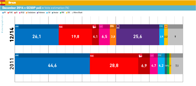 ES_141219_GESOP_vot