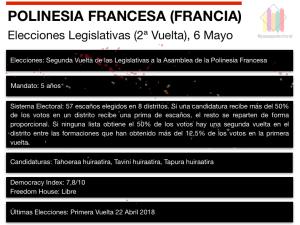 Segunda Vuelta Eelcciones Legislativas Polinesia Francesa