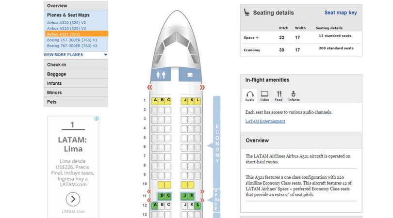 Fíjense que en las corridas 11 y 12 muestra los asientos con más espacio