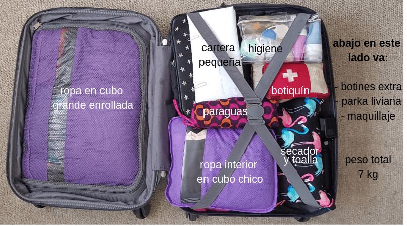 Detalle final del equipaje de cabina completo