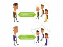 Illustration_Management_allemand_et_francais_comparaison_diff_rences