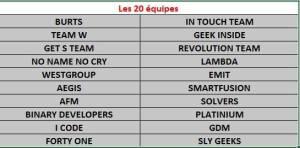La liste des équipes qui participeront à la webcup cette année.