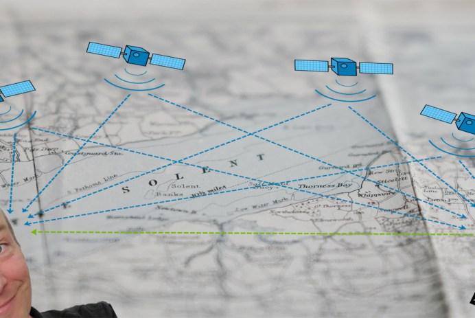 GPS Glonass Galileo positioning satellite